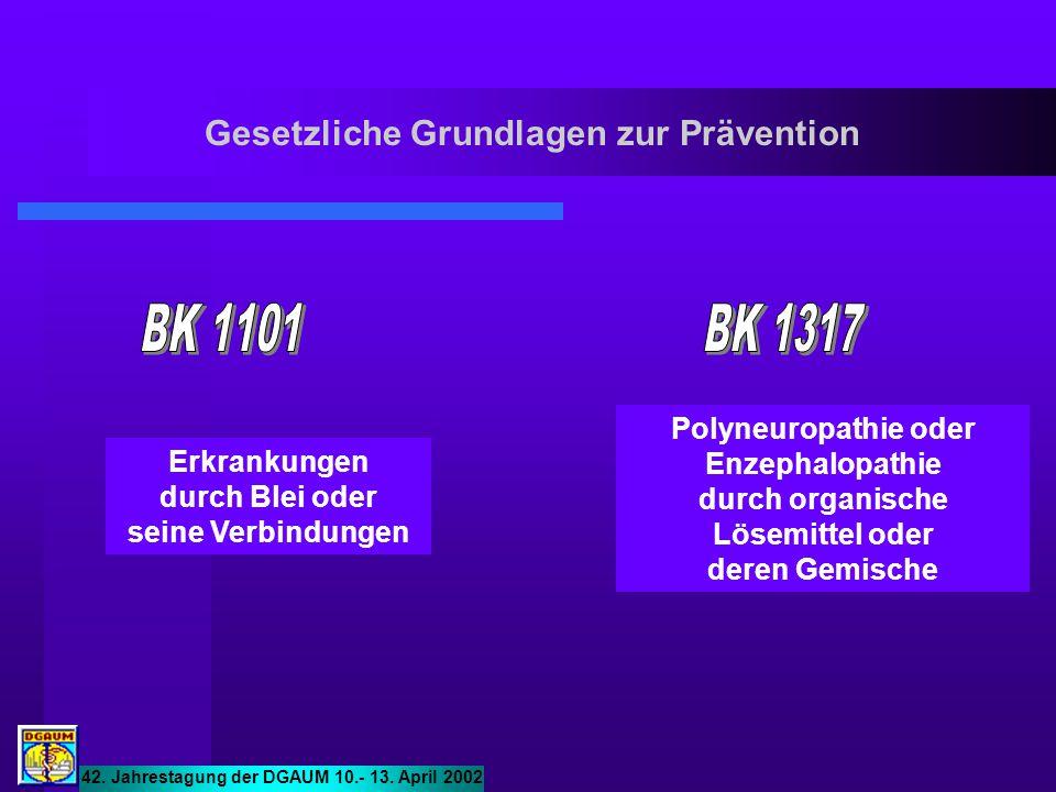 Erkrankungen durch Blei oder seine Verbindungen Polyneuropathie oder Enzephalopathie durch organische Lösemittel oder deren Gemische 42. Jahrestagung