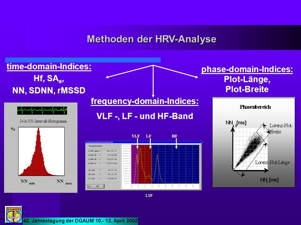 time-domain-Indices: Hf, SA a, NN, SDNN, rMSSD phase-domain-Indices: Plot-Länge, Plot-Breite frequency-domain-Indices: VLF -, LF - und HF-Band % NN mi