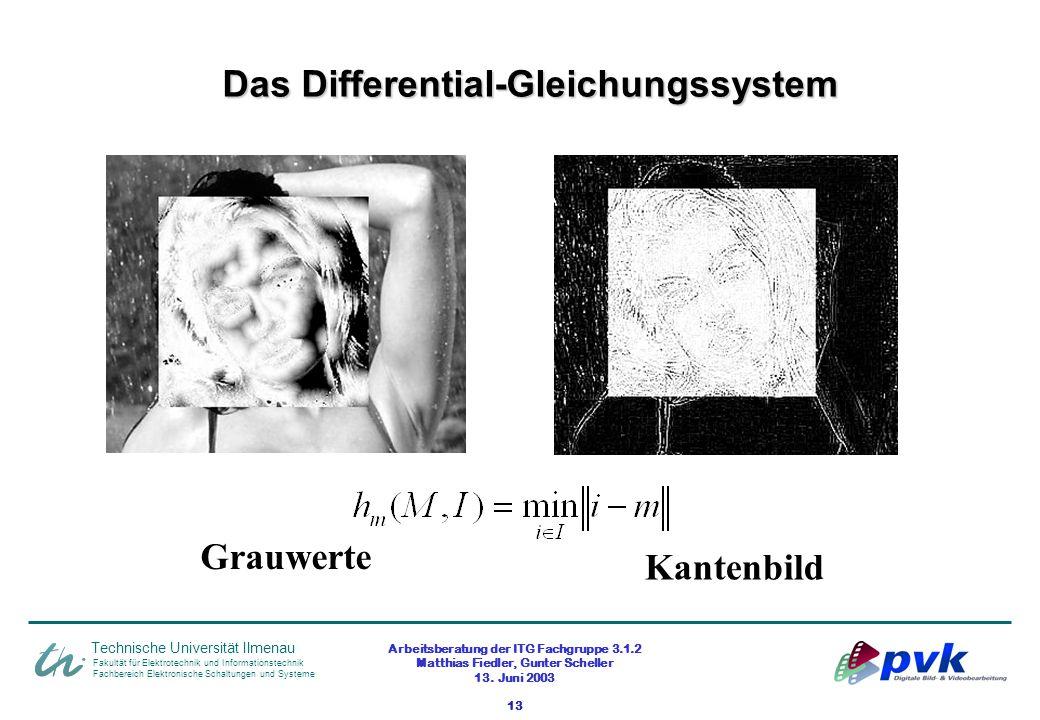 Arbeitsberatung der ITG Fachgruppe 3.1.2 Matthias Fiedler, Gunter Scheller 13. Juni 2003 13 Fakultät für Elektrotechnik und Informationstechnik Fachbe