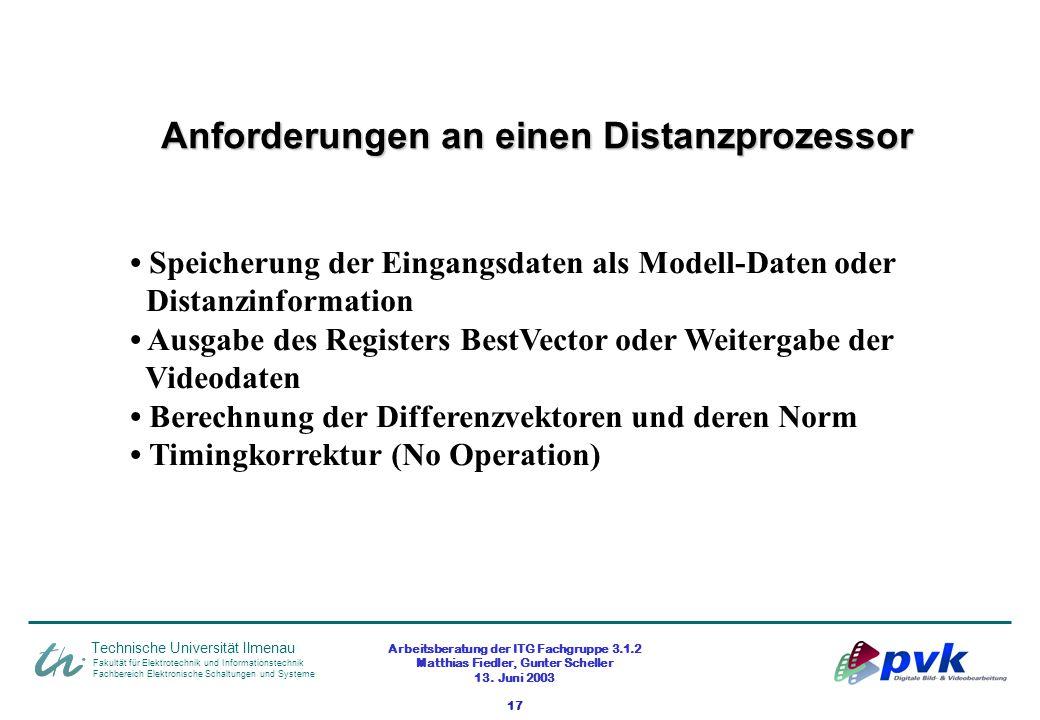 Arbeitsberatung der ITG Fachgruppe 3.1.2 Matthias Fiedler, Gunter Scheller 13. Juni 2003 17 Fakultät für Elektrotechnik und Informationstechnik Fachbe