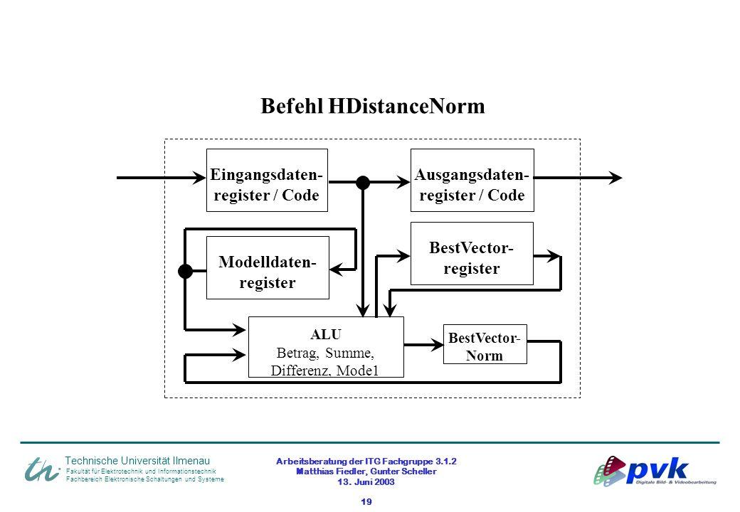 Arbeitsberatung der ITG Fachgruppe 3.1.2 Matthias Fiedler, Gunter Scheller 13. Juni 2003 19 Fakultät für Elektrotechnik und Informationstechnik Fachbe