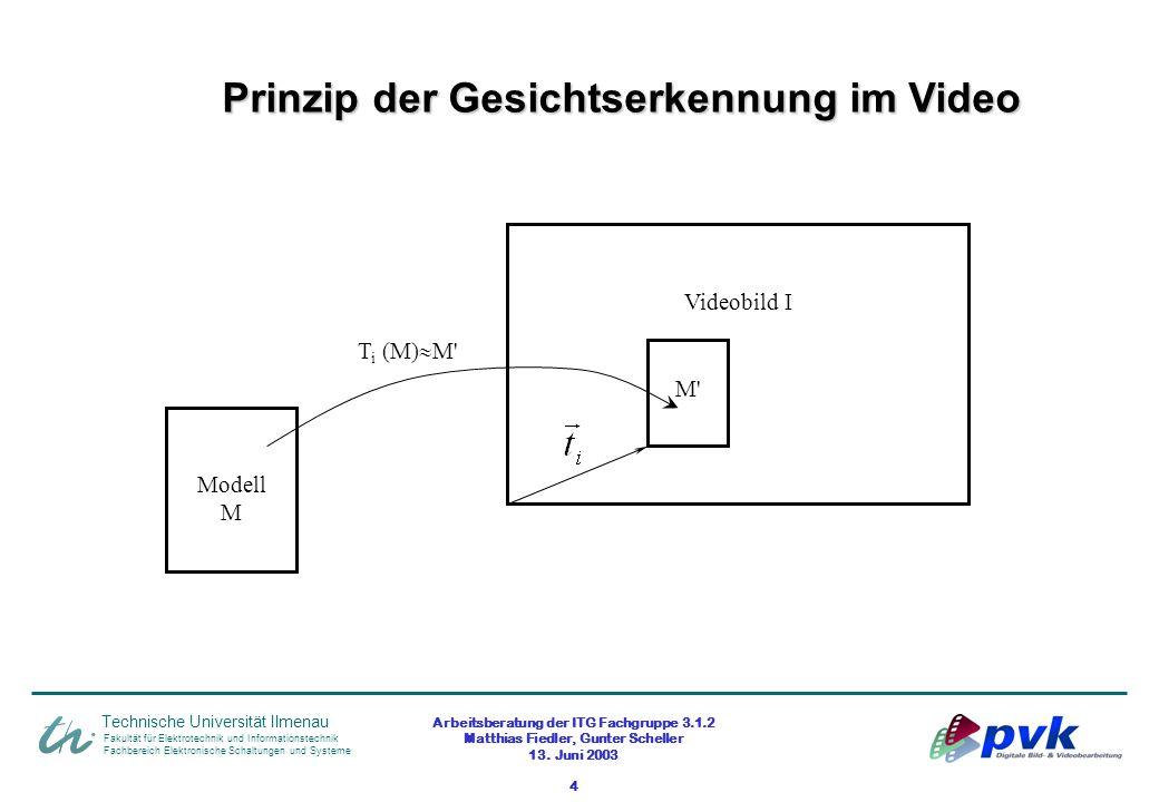 Arbeitsberatung der ITG Fachgruppe 3.1.2 Matthias Fiedler, Gunter Scheller 13. Juni 2003 4 Fakultät für Elektrotechnik und Informationstechnik Fachber