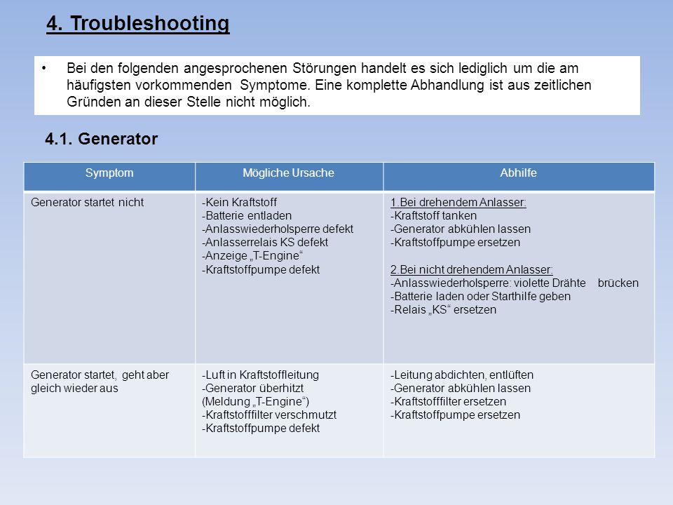 4. Troubleshooting Bei den folgenden angesprochenen Störungen handelt es sich lediglich um die am häufigsten vorkommenden Symptome. Eine komplette Abh