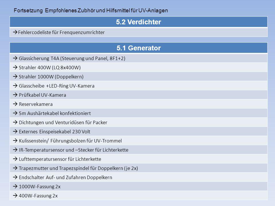 5.2 Verdichter  Fehlercodeliste für Frenquenzumrichter Fortsetzung Empfohlenes Zubhör und Hilfsmittel für UV-Anlagen 5.1 Generator  Glassicherung T4
