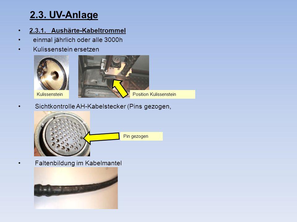 2.3. UV-Anlage 2.3.1. Aushärte-Kabeltrommel einmal jährlich oder alle 3000h Kulissenstein ersetzen Sichtkontrolle AH-Kabelstecker (Pins gezogen, Falte