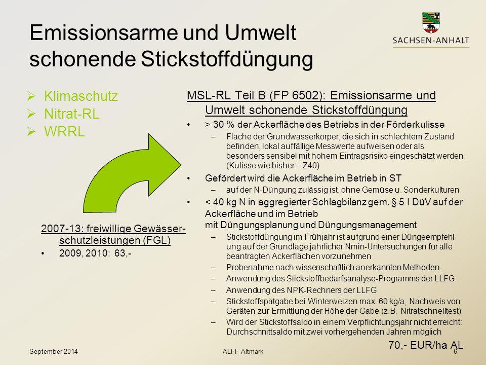 Emissionsarme und Umwelt schonende Stickstoffdüngung  Klimaschutz  Nitrat-RL  WRRL MSL-RL Teil B (FP 6502): Emissionsarme und Umwelt schonende Stic