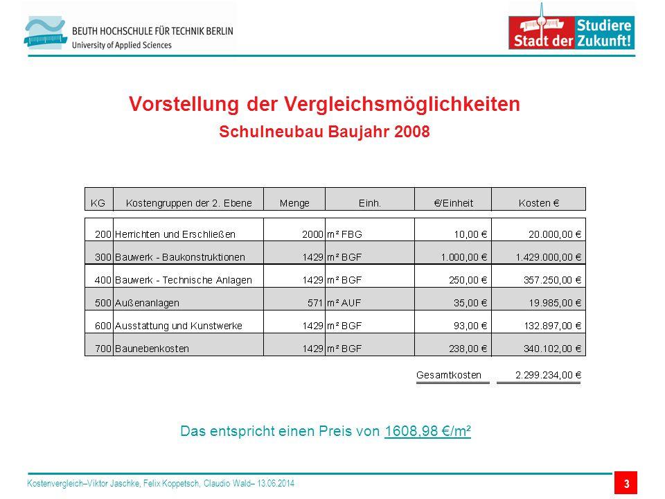 Vorstellung der Vergleichsmöglichkeiten Schulneubau Baujahr 2008 Kostenvergleich–Viktor Jaschke, Felix Koppetsch, Claudio Wald– 13.06.2014 3 Das entspricht einen Preis von 1608,98 €/m²