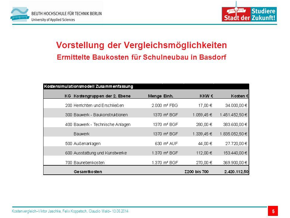Vorstellung der Vergleichsmöglichkeiten Ermittelte Baukosten für Schulneubau in Basdorf Kostenvergleich–Viktor Jaschke, Felix Koppetsch, Claudio Wald– 13.06.2014 5