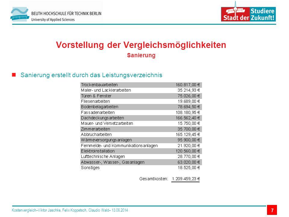 Sanierung erstellt durch das Leistungsverzeichnis Vorstellung der Vergleichsmöglichkeiten Sanierung Kostenvergleich–Viktor Jaschke, Felix Koppetsch, Claudio Wald– 13.06.2014 7