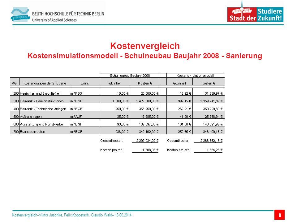Kostenvergleich Kostensimulationsmodell - Schulneubau Baujahr 2008 - Sanierung Kostenvergleich–Viktor Jaschke, Felix Koppetsch, Claudio Wald– 13.06.2014 8