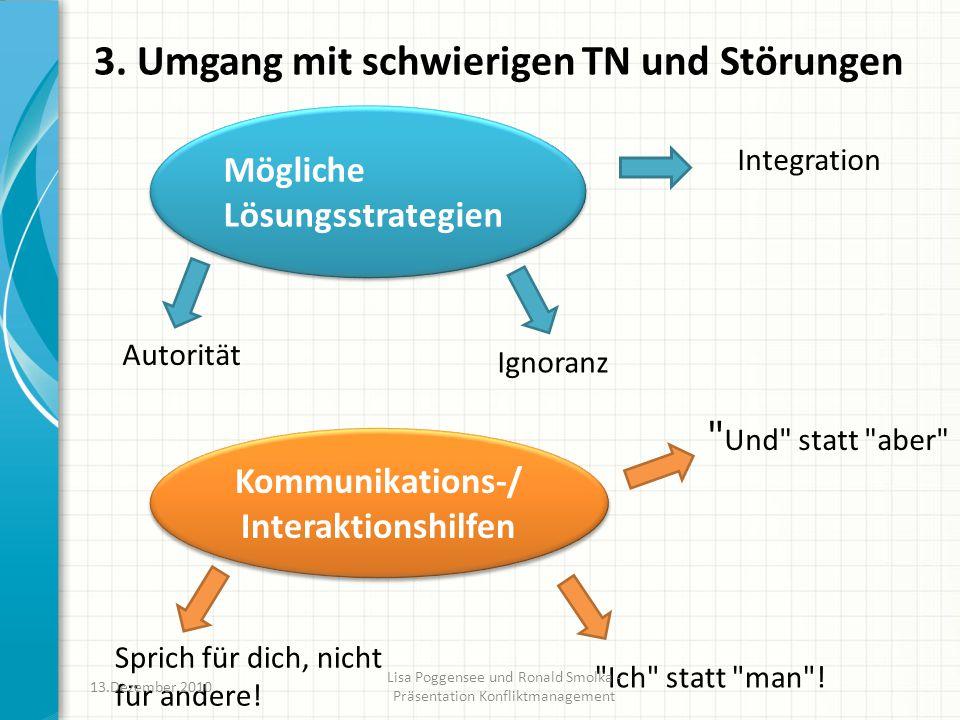 3. Umgang mit schwierigen TN und Störungen Autorität Integration Mögliche Lösungsstrategien Kommunikations-/ Interaktionshilfen Ignoranz