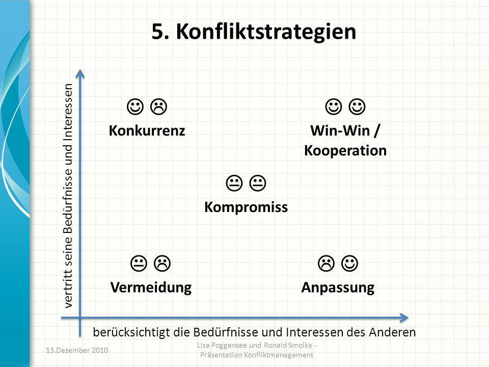 5. Konfliktstrategien berücksichtigt die Bedürfnisse und Interessen des Anderen vertritt seine Bedürfnisse und Interessen  Konkurrenz  Kompromiss 