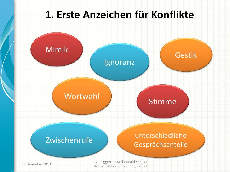 Zwischenrufe Ignoranz unterschiedliche Gesprächsanteile Wortwahl Stimme Gestik Mimik 1. Erste Anzeichen für Konflikte 13.Dezember 2010 Lisa Poggensee