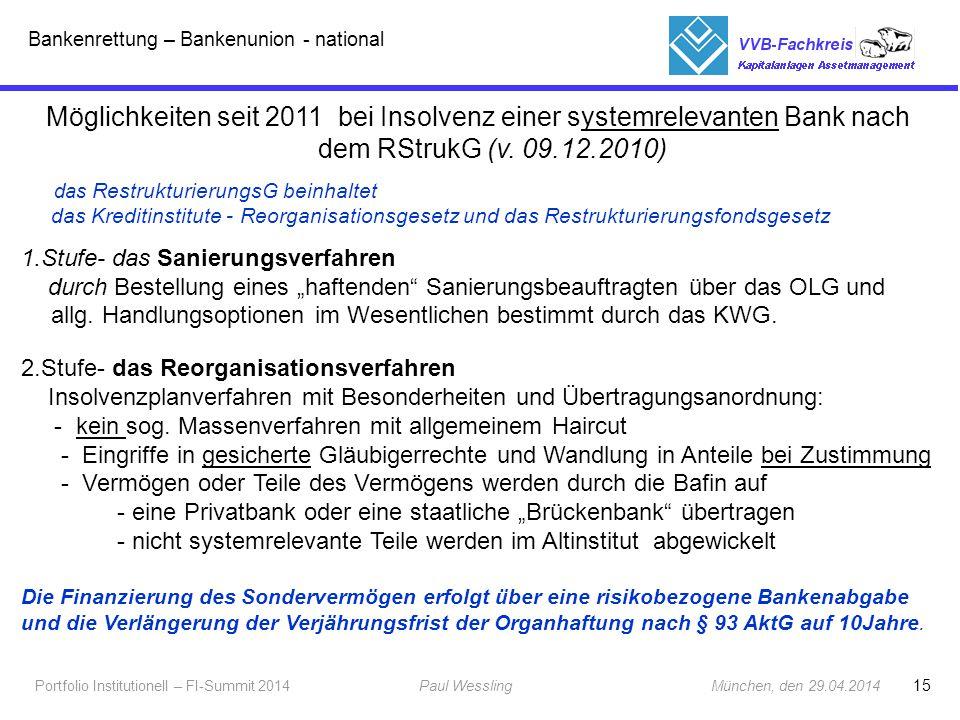 16 Portfolio Institutionell – FI-Summit 2014Paul Wessling München, den 29.04.2014 Fachkreis Kapitalanlagen Auf Basis des FMStFG verwaltet durch die FMSA beträgt die maximale Garantie des SoFFin : 400 Mrd.