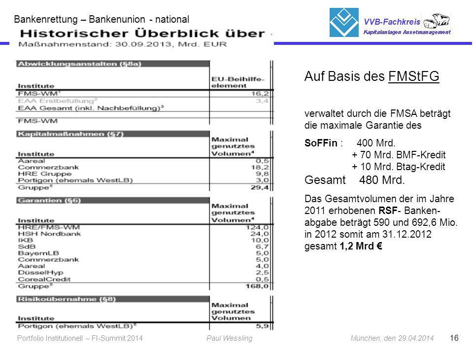 16 Portfolio Institutionell – FI-Summit 2014Paul Wessling München, den 29.04.2014 Fachkreis Kapitalanlagen Auf Basis des FMStFG verwaltet durch die FM