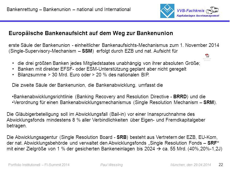 22 Portfolio Institutionell – FI-Summit 2014Paul Wessling München, den 29.04.2014 Fachkreis Kapitalanlagen Europäische Bankenaufsicht auf dem Weg zur