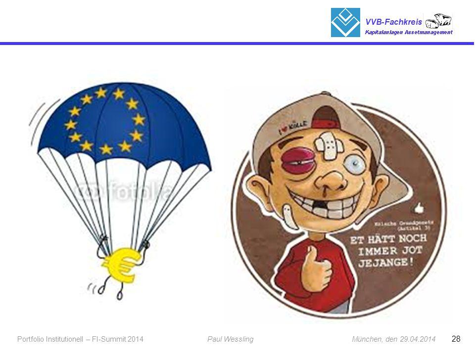 28 Portfolio Institutionell – FI-Summit 2014Paul Wessling München, den 29.04.2014 Fachkreis Kapitalanlagen Die Deutsche Feuerwehr 1