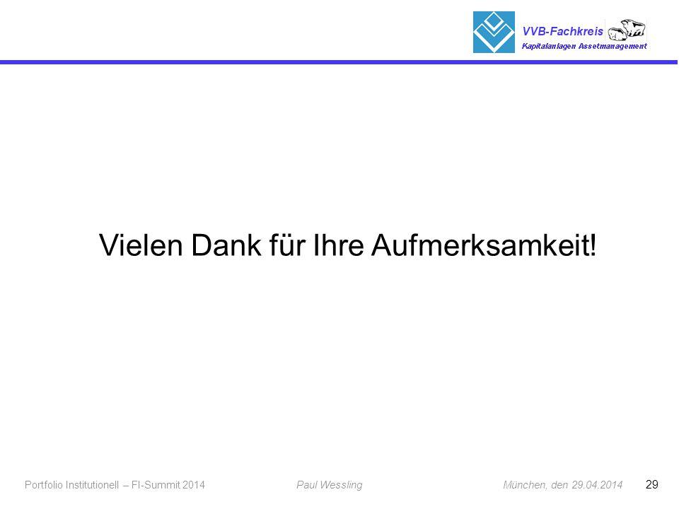 29 Portfolio Institutionell – FI-Summit 2014Paul Wessling München, den 29.04.2014 Fachkreis Kapitalanlagen Vielen Dank für Ihre Aufmerksamkeit!