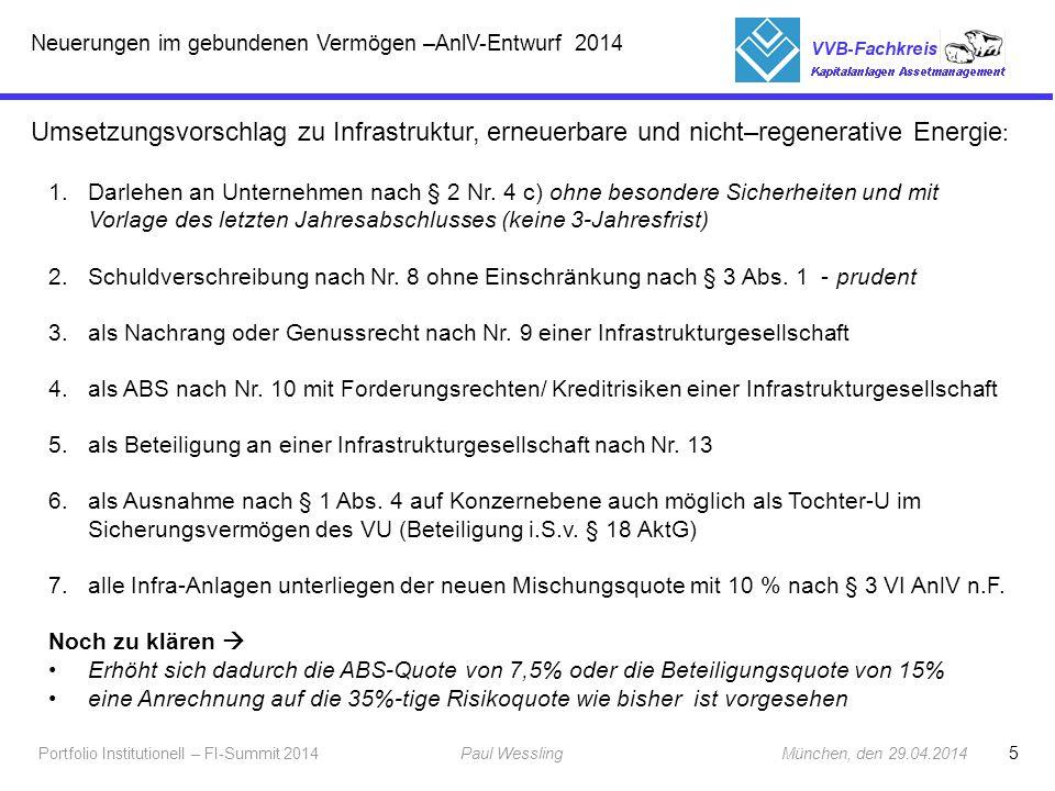 6 Portfolio Institutionell – FI-Summit 2014Paul Wessling München, den 29.04.2014 Fachkreis Kapitalanlagen Neuerungen 1.in der AnlV - Infrastruktur und EEG 2.der Versicherungsaufsicht - Bewertungsreserven § 153 VVG 3.Bankenaufsicht - Bankenunion