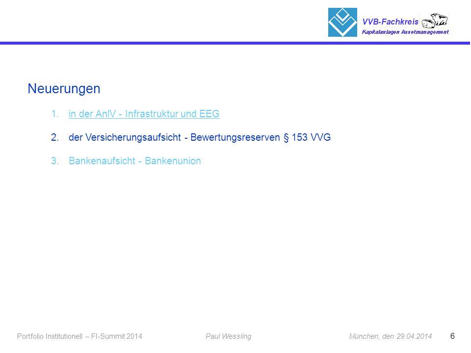 6 Portfolio Institutionell – FI-Summit 2014Paul Wessling München, den 29.04.2014 Fachkreis Kapitalanlagen Neuerungen 1.in der AnlV - Infrastruktur und