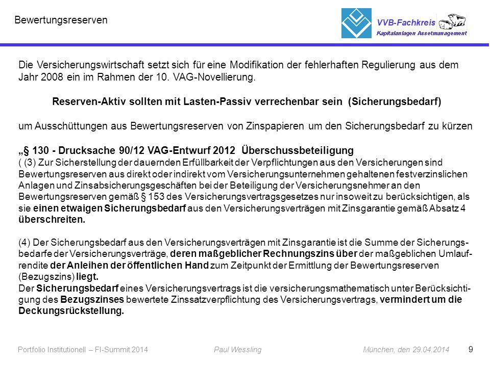 10 Portfolio Institutionell – FI-Summit 2014Paul Wessling München, den 29.04.2014 Fachkreis Kapitalanlagen Bewertungsreserven Neues Gesetz zur Bewertungsreserve für Lebensversicherung lässt auf sich warten .