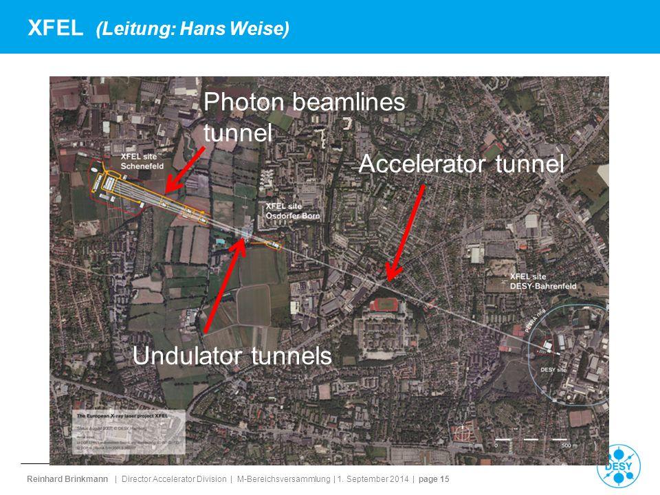 Reinhard Brinkmann | Director Accelerator Division | M-Bereichsversammlung | 1. September 2014 | page 15 XFEL (Leitung: Hans Weise) Accelerator tunnel