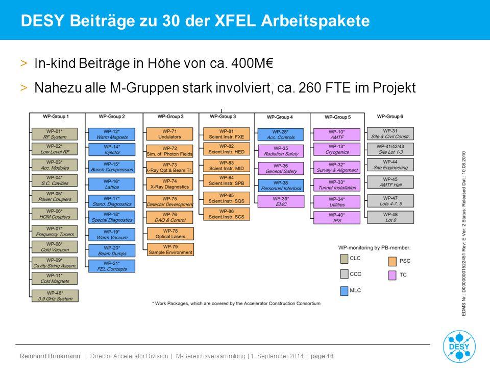Reinhard Brinkmann | Director Accelerator Division | M-Bereichsversammlung | 1. September 2014 | page 16 DESY Beiträge zu 30 der XFEL Arbeitspakete >I