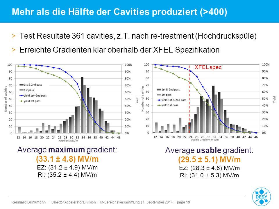 Reinhard Brinkmann | Director Accelerator Division | M-Bereichsversammlung | 1. September 2014 | page 19 Mehr als die Hälfte der Cavities produziert (