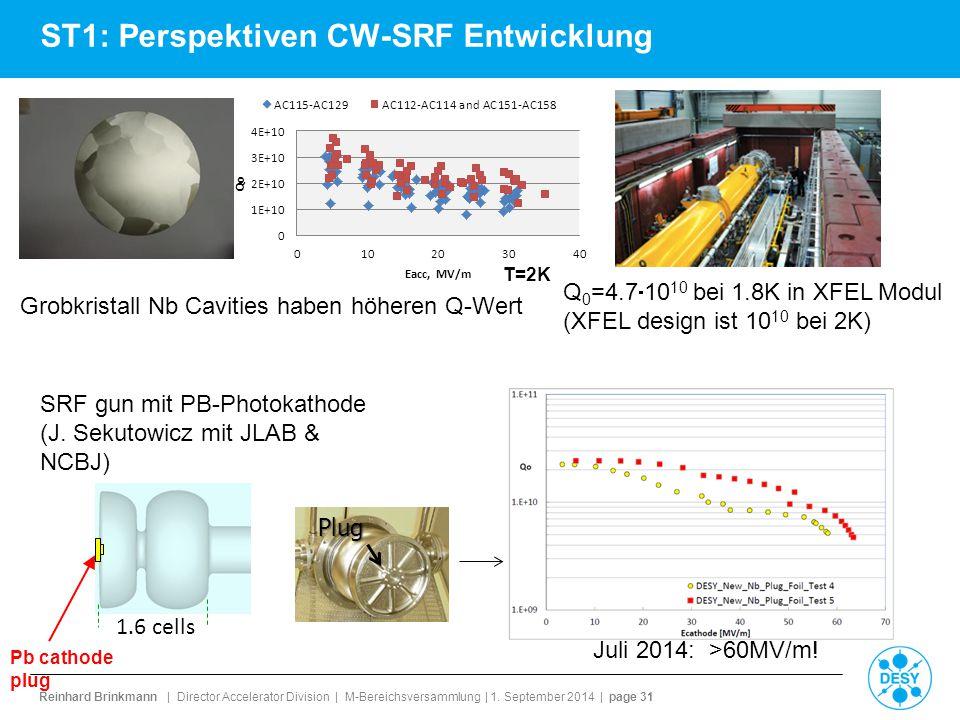 Reinhard Brinkmann | Director Accelerator Division | M-Bereichsversammlung | 1. September 2014 | page 31 ST1: Perspektiven CW-SRF EntwicklungPlug 1.6