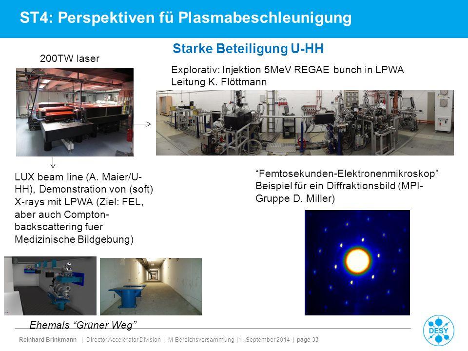 Reinhard Brinkmann | Director Accelerator Division | M-Bereichsversammlung | 1. September 2014 | page 33 ST4: Perspektiven fü Plasmabeschleunigung 200