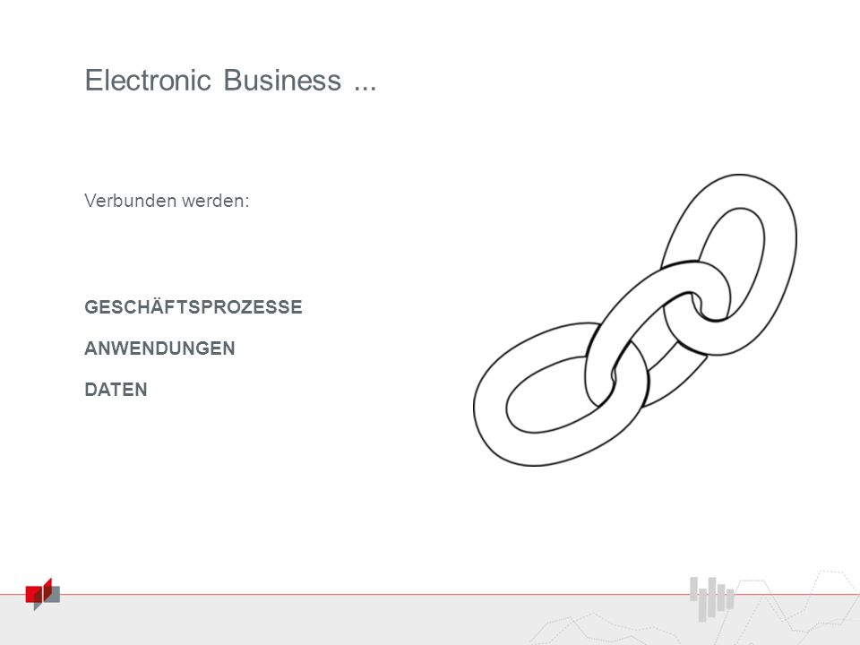 Electronic Business... Verbunden werden: GESCHÄFTSPROZESSE ANWENDUNGEN DATEN