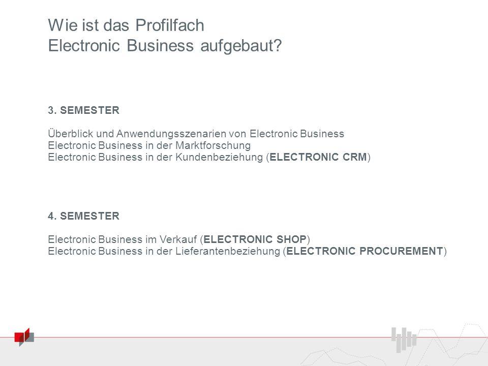 Wie ist das Profilfach Electronic Business aufgebaut? 3. SEMESTER Überblick und Anwendungsszenarien von Electronic Business Electronic Business in der