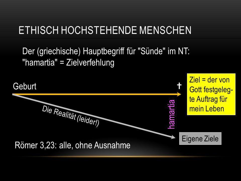ETHISCH HOCHSTEHENDE MENSCHEN Geburt † hamartia Römer 3,23: alle, ohne Ausnahme Ziel = der von Gott festgeleg- te Auftrag für mein Leben Die Realität