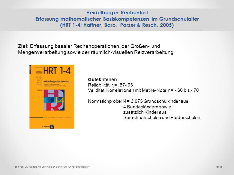 Erfassung mathematischer Basiskompetenzen im Grundschulalter (HRT 1-4; Haffner, Baro, Parzer & Resch, 2005) Heidelberger Rechentest Erfassung mathemat