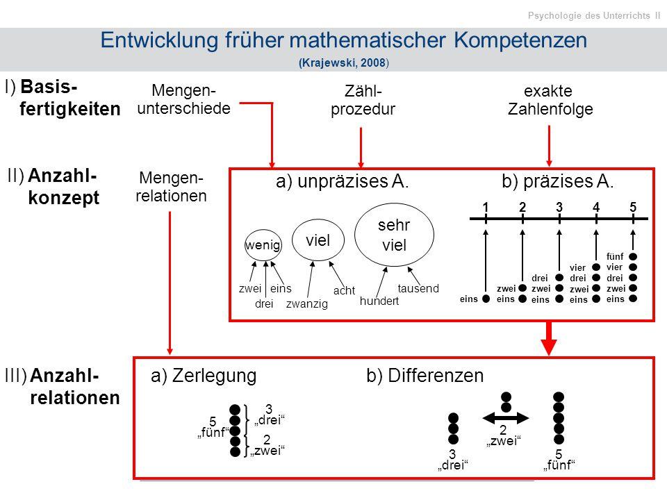Psychologie des Unterrichts II b) präzises A. Entwicklung früher mathematischer Kompetenzen (Krajewski, 2008) Mengen- unterschiede Zähl- prozedur exak