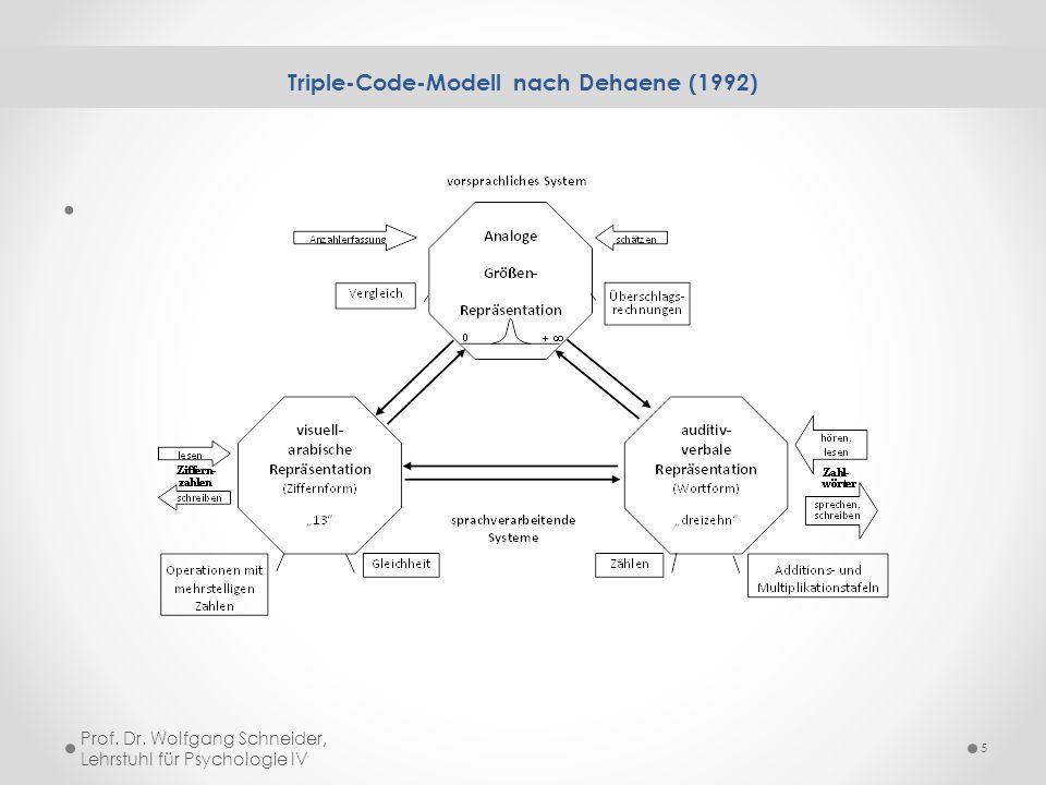 Triple-Code-Modell nach Dehaene (1992) 5 Prof. Dr. Wolfgang Schneider, Lehrstuhl für Psychologie IV