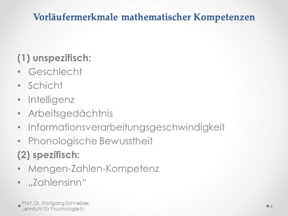 Vorläufermerkmale mathematischer Kompetenzen (1) unspezifisch: Geschlecht Schicht Intelligenz Arbeitsgedächtnis Informationsverarbeitungsgeschwindigke
