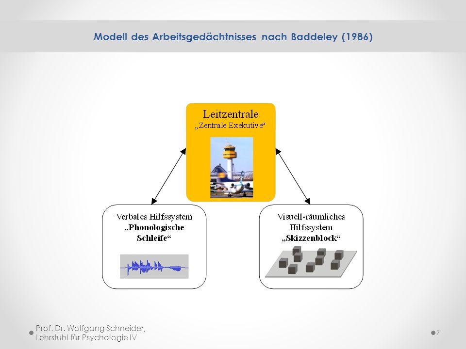 Modell des Arbeitsgedächtnisses nach Baddeley (1986) 7 Prof. Dr. Wolfgang Schneider, Lehrstuhl für Psychologie IV
