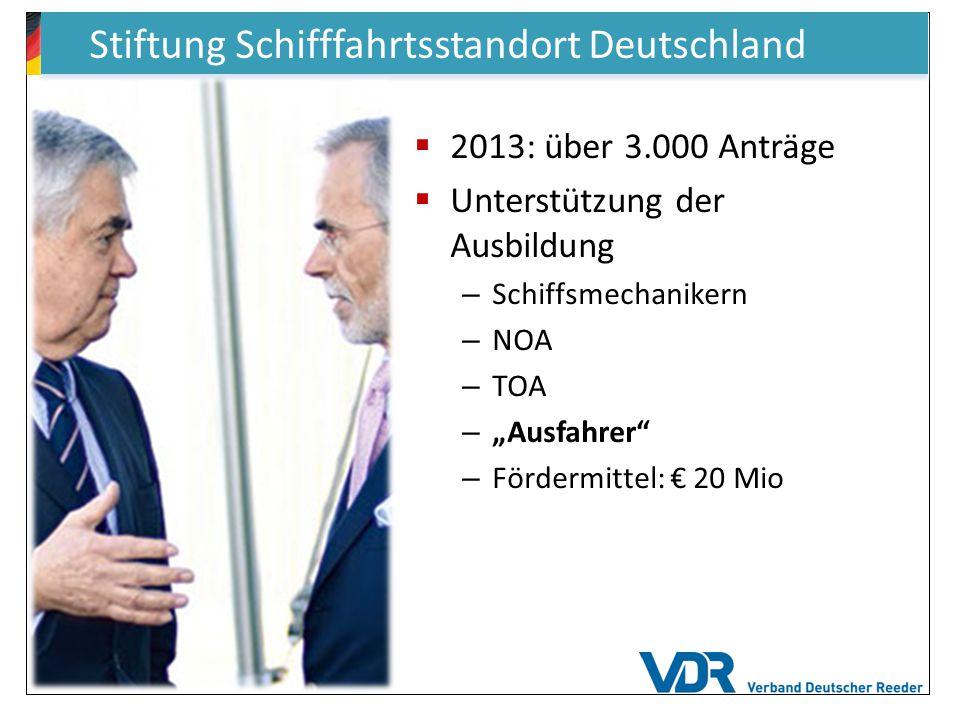 """ 2013: über 3.000 Anträge  Unterstützung der Ausbildung – Schiffsmechanikern – NOA – TOA – """"Ausfahrer – Fördermittel: € 20 Mio Stiftung Schifffahrtsstandort Deutschland"""