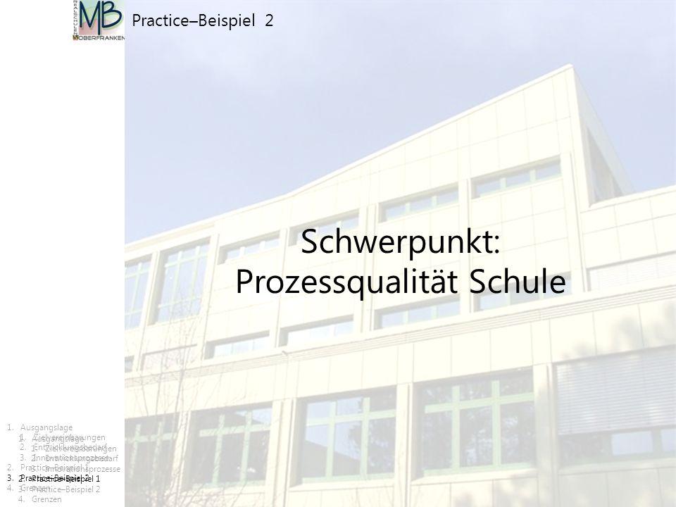 Practice–Beispiel 2 Schwerpunkt: Prozessqualität Schule 1.Ausgangslage 1.Zielvereinbarungen 2.Entwicklungsbedarf 3.Innovationsprozesse 2.Practice–Beis