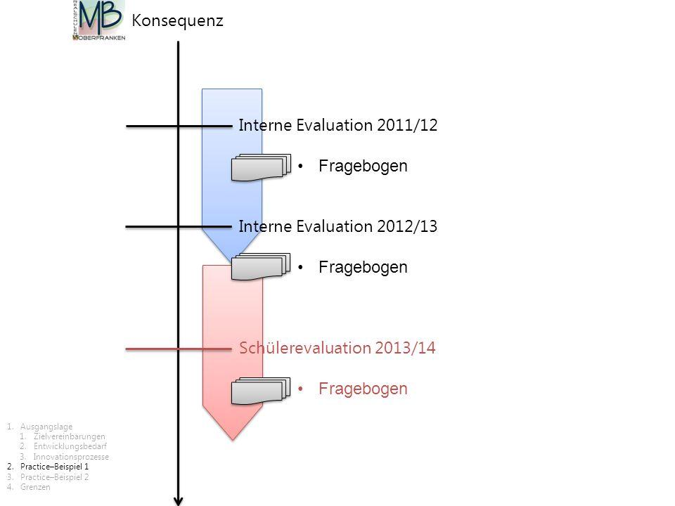 Konsequenz Interne Evaluation 2011/12 Fragebogen Interne Evaluation 2012/13 Fragebogen Schülerevaluation 2013/14 Fragebogen 1.Ausgangslage 1.Zielverei