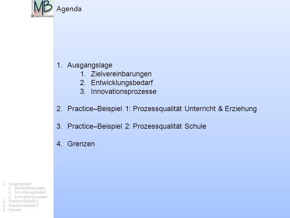 1.Ausgangslage 1.Zielvereinbarungen 2.Entwicklungsbedarf 3.Innovationsprozesse 2.Practice–Beispiel 1: Prozessqualität Unterricht & Erziehung 3.Practice–Beispiel 2: Prozessqualität Schule 4.Grenzen Agenda 1.Ausgangslage 1.Zielvereinbarungen 2.Entwicklungsbedarf 3.Innovationsprozesse 2.Practice–Beispiel 1 3.Practice–Beispiel 2 4.Grenzen
