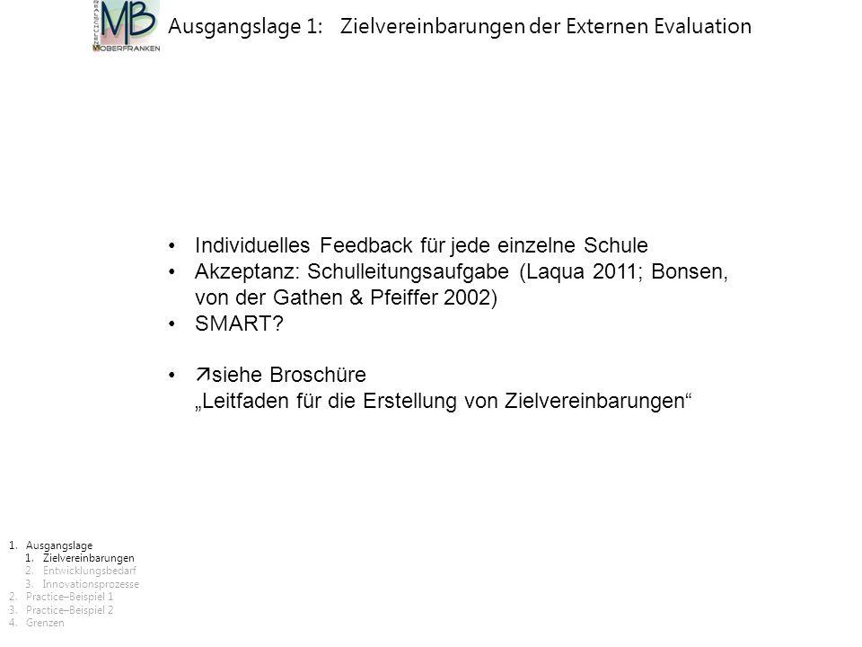 Individuelles Feedback für jede einzelne Schule Akzeptanz: Schulleitungsaufgabe (Laqua 2011; Bonsen, von der Gathen & Pfeiffer 2002) S M ART?  siehe