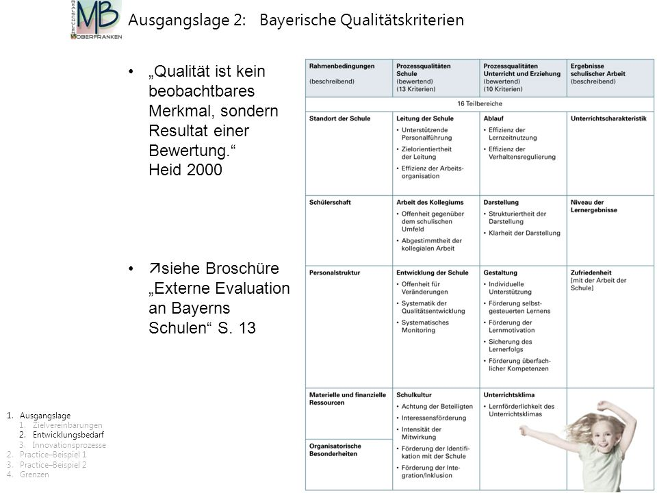 """Ausgangslage 2: Bayerische Qualitätskriterien """"Qualität ist kein beobachtbares Merkmal, sondern Resultat einer Bewertung."""" Heid 2000  siehe Broschüre"""