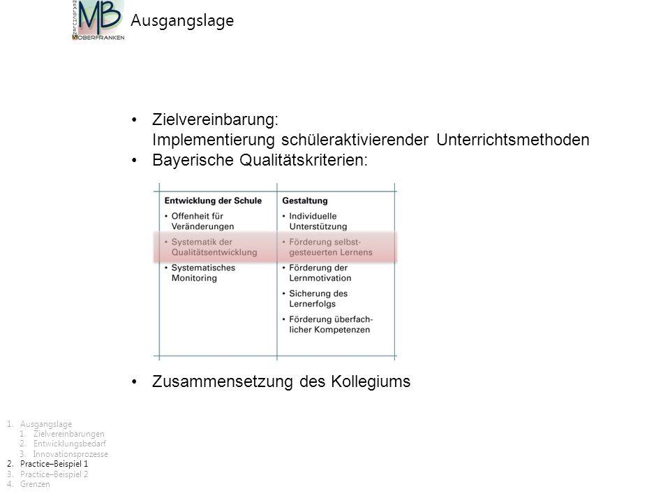 Zielvereinbarung: Implementierung schüleraktivierender Unterrichtsmethoden Bayerische Qualitätskriterien: Zusammensetzung des Kollegiums Ausgangslage 1.Ausgangslage 1.Zielvereinbarungen 2.Entwicklungsbedarf 3.Innovationsprozesse 2.Practice–Beispiel 1 3.Practice–Beispiel 2 4.Grenzen