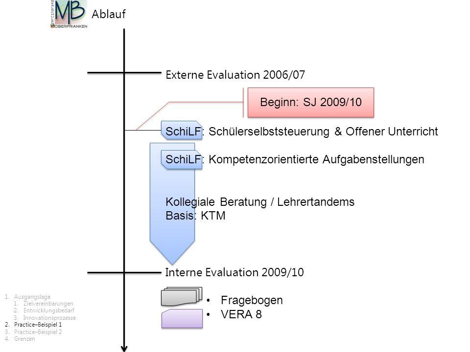 Externe Evaluation 2006/07 SchiLF: Schülerselbststeuerung & Offener Unterricht SchiLF: Kompetenzorientierte Aufgabenstellungen Kollegiale Beratung / L
