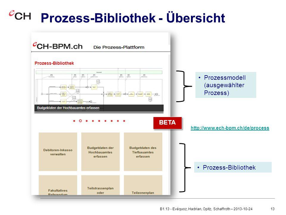 13 Prozess-Bibliothek - Übersicht Prozessmodell (ausgewählter Prozess) Prozess-Bibliothek BETA http://www.ech-bpm.ch/de/process B1.13 - Evéquoz, Hadrian, Opitz, Schaffroth – 2013-10-24