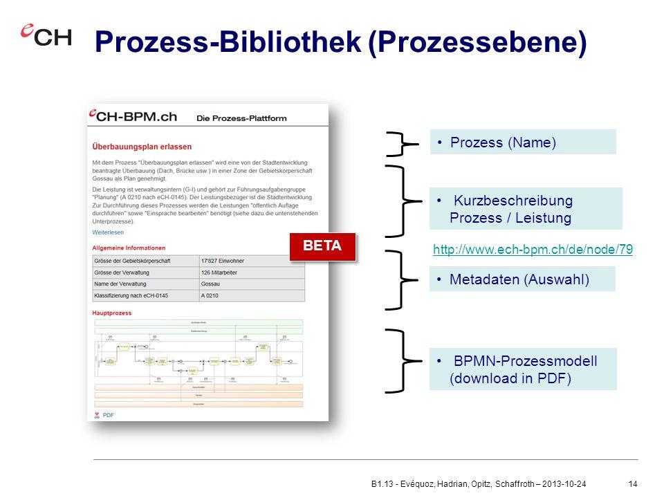 14 Prozess-Bibliothek (Prozessebene) Kurzbeschreibung Prozess / Leistung Metadaten (Auswahl) BPMN-Prozessmodell (download in PDF) Prozess (Name) BETA http://www.ech-bpm.ch/de/node/79 B1.13 - Evéquoz, Hadrian, Opitz, Schaffroth – 2013-10-24