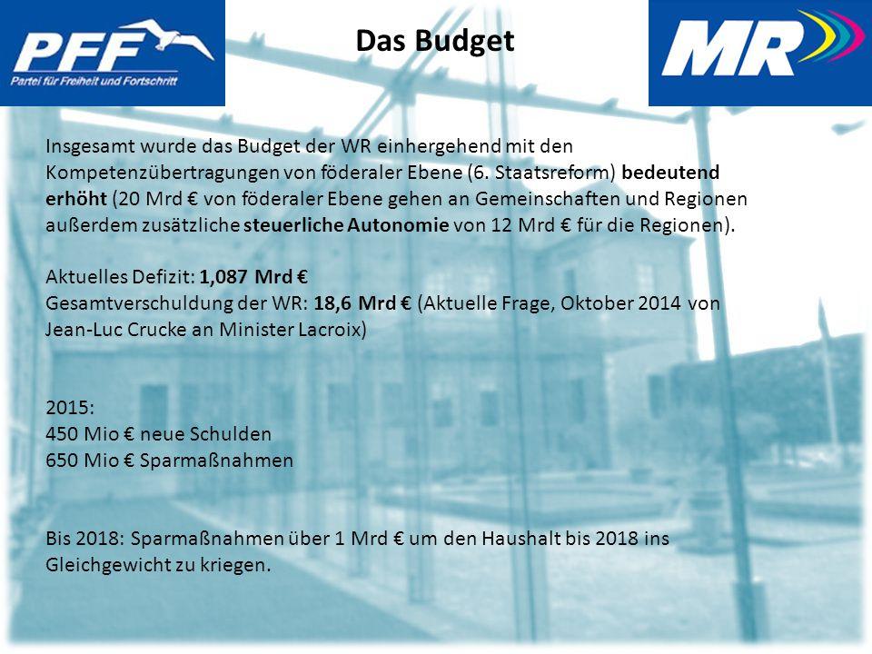 Das Budget Insgesamt wurde das Budget der WR einhergehend mit den Kompetenzübertragungen von föderaler Ebene (6.
