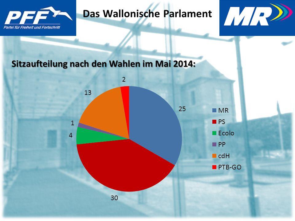 Das Wallonische Parlament Sitzaufteilung nach den Wahlen im Mai 2014: